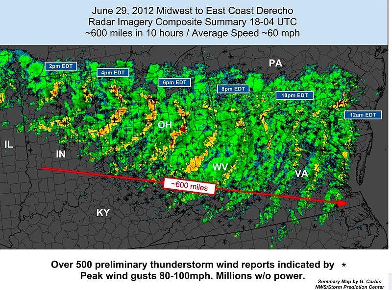 radar image of June 29 2012 derecho wind event