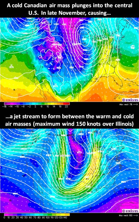 AVN model forecast of air mass temperatures and jet stream winds over the U.S.