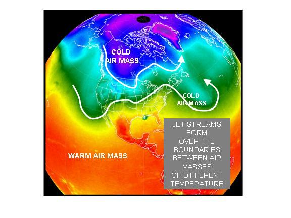 jet streams form at high altitudes between air masses having very different temperatures