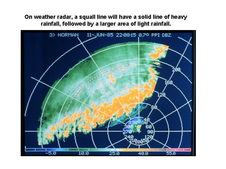 radar image of a squall line (NOAA)
