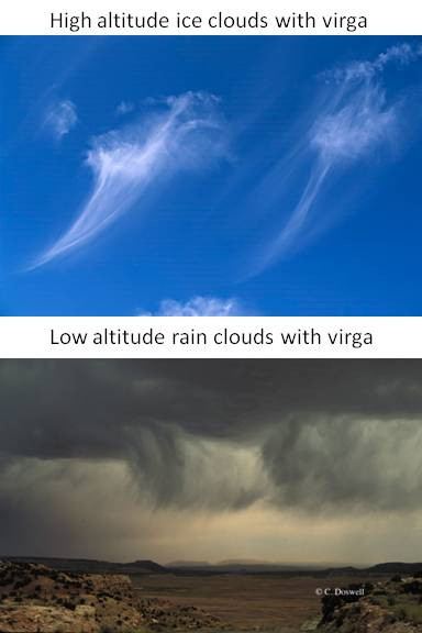 precipitation falling from clouds but not reaching the ground is called virga